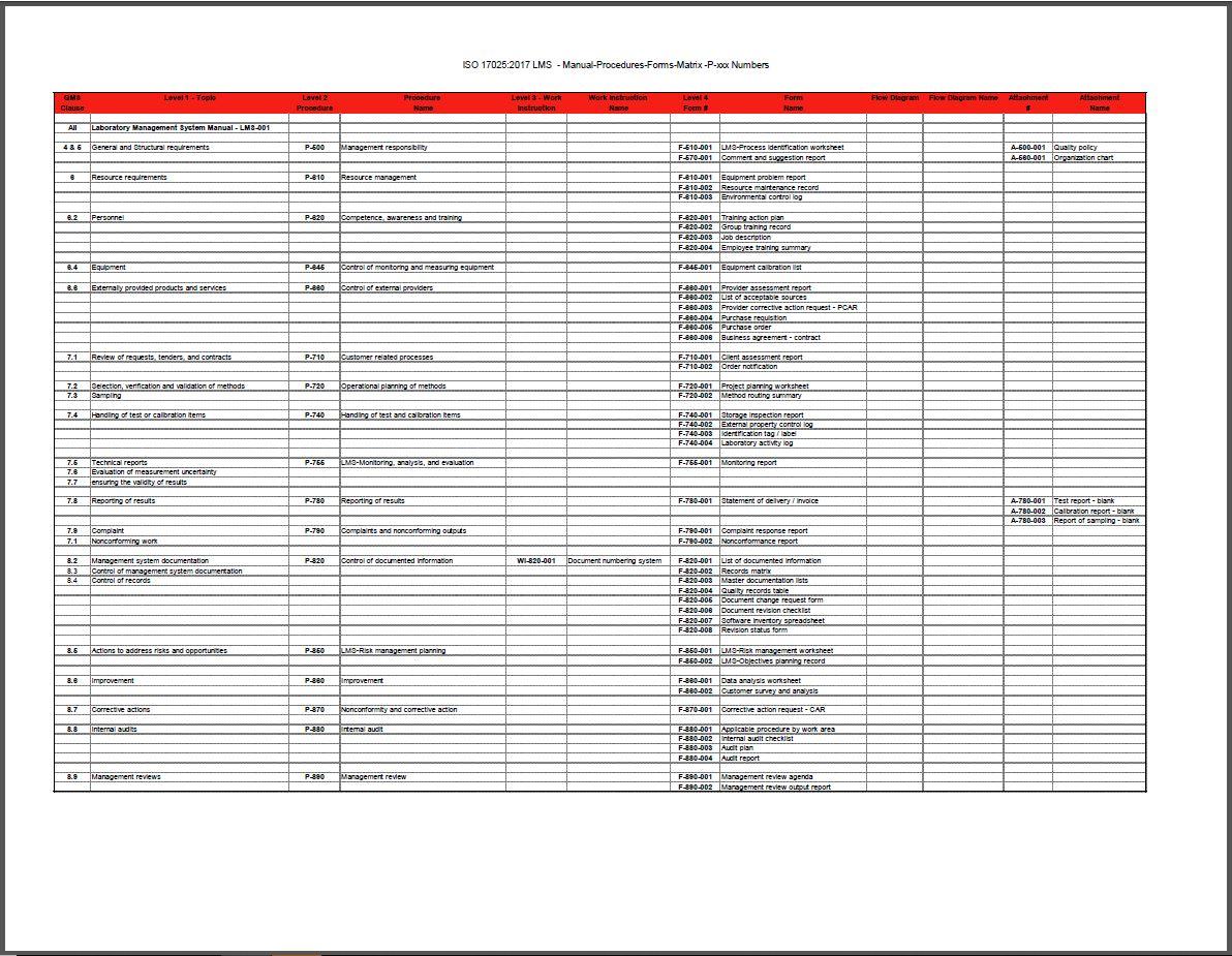 iso 17025 version 2005 pdf download